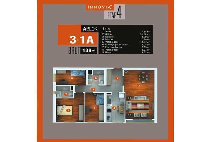 İnnovia 4