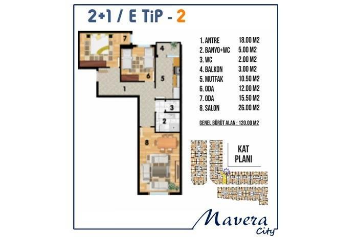 Mavera City