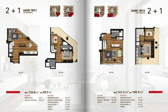 Propa Plus Residence