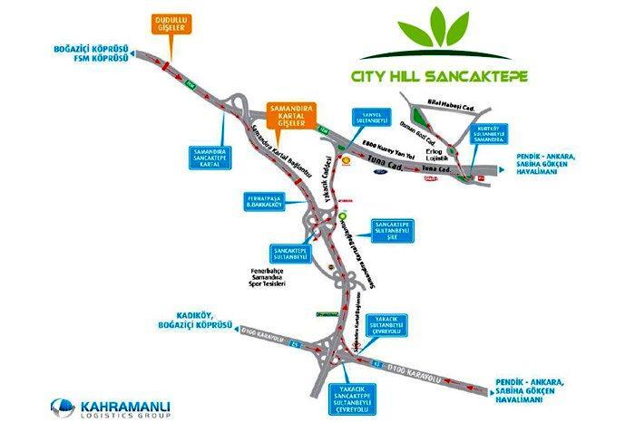 City Hill Sancaktepe